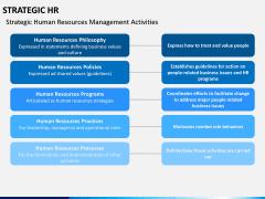 Strategic hr PPT slide 12