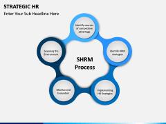Strategic hr PPT slide 2
