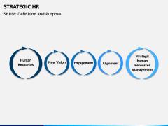 Strategic hr PPT slide 3