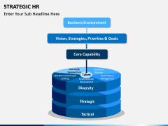 Strategic hr PPT slide 4