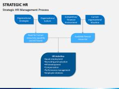 Strategic hr PPT slide 6