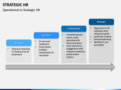Strategic hr PPT slide 7