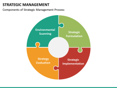 Strategic management PPT slide 15