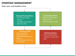 Strategic management PPT slide 24