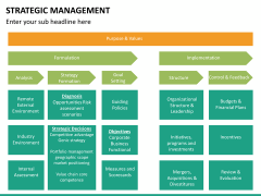 Strategic management PPT slide 26