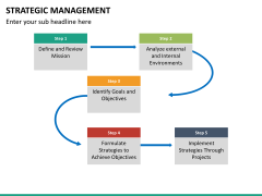 Strategic management PPT slide 27
