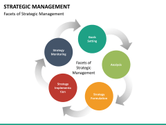 Strategic management PPT slide 18