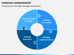 Strategic management PPT slide 1