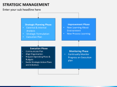 Strategic management PPT slide 10