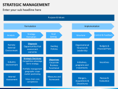 Strategic management PPT slide 12