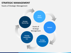 Strategic management PPT slide 4