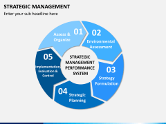 Strategic management PPT slide 7