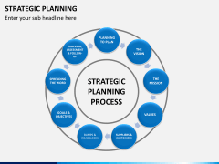 Strategic planning PPT slide 1
