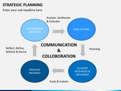Strategic planning PPT slide 7
