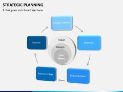 Strategic planning PPT slide 9