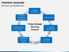Strategic sourcing PPT slide 14