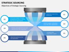 Strategic sourcing PPT slide 2