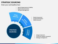 Strategic sourcing PPT slide 3