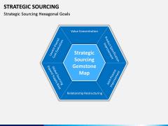 Strategic sourcing PPT slide 4