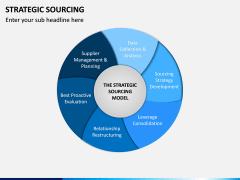 Strategic sourcing PPT slide 7