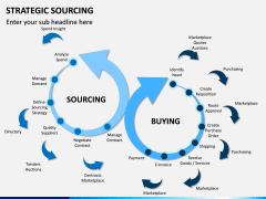 Strategic sourcing PPT slide 8