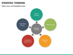 Strategic thinking PPT slide 28
