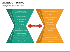 Strategic thinking PPT slide 18