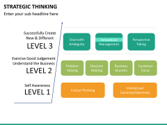 Strategic thinking PPT slide 19