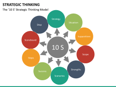 Strategic thinking PPT slide 20