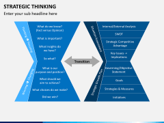 Strategic thinking PPT slide 3