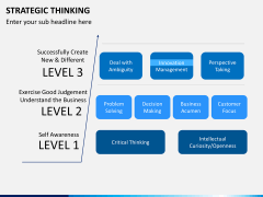 Strategic thinking PPT slide 4