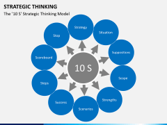Strategic thinking PPT slide 5