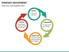 Strategy Deployment PPT slide 26