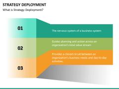 Strategy Deployment PPT slide 16
