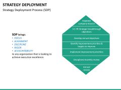 Strategy Deployment PPT slide 18