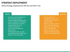 Strategy Deployment PPT slide 21