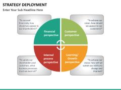 Strategy Deployment PPT slide 23