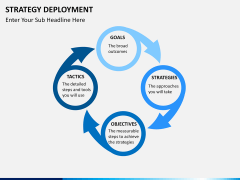 Strategy Deployment PPT slide 12