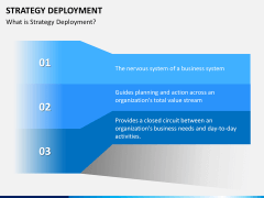 Strategy Deployment PPT slide 2