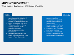 Strategy Deployment PPT slide 7