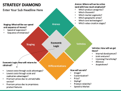 Strategy diamond PPT slide 6