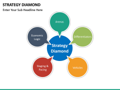 Strategy diamond PPT slide 7