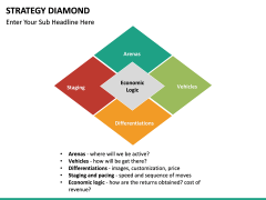 Strategy diamond PPT slide 10