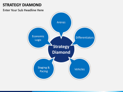 Strategy diamond PPT slide 2
