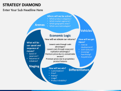 Strategy diamond PPT slide 3