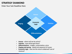 Strategy diamond PPT slide 5