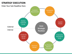 Strategy execution PPT slide 34