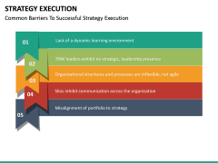 Strategy execution PPT slide 38