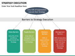 Strategy execution PPT slide 39
