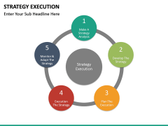 Strategy execution PPT slide 40